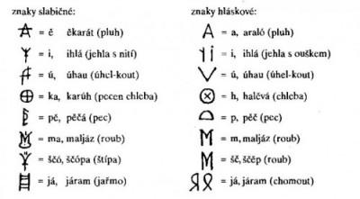 praslovanské (staroslovanské) písmo